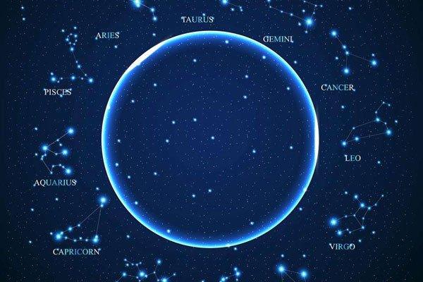 弄死摩羯座的星座 能够被压制的死死的